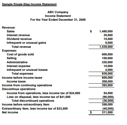 Income Statement Template 5941