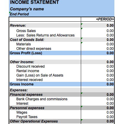 Income Statement sample 6941
