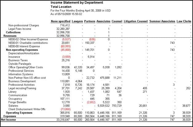 Income Statement sample 841