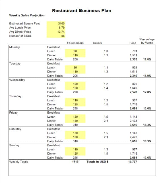 Free Restaurant Business Plan Templates In Word Excel Pdf
