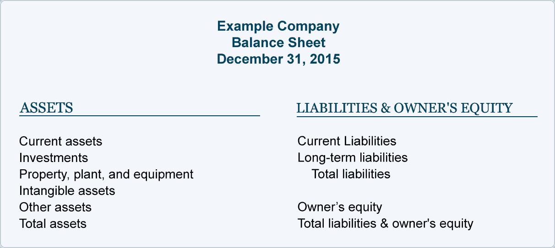 balance sheet sample 1641