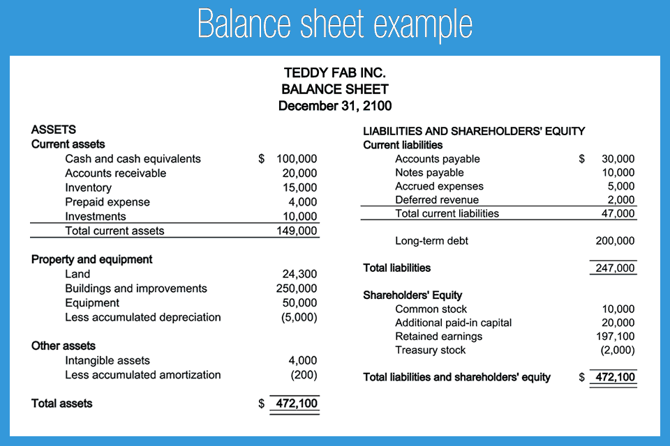 Accounting Balance Sheet Example Pdf - Worksheet Printable