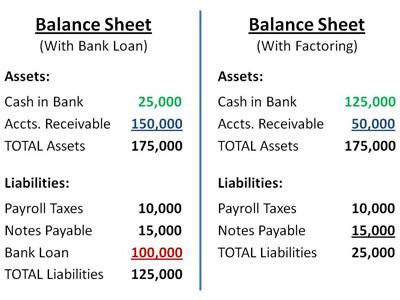 balance sheet sample 8974