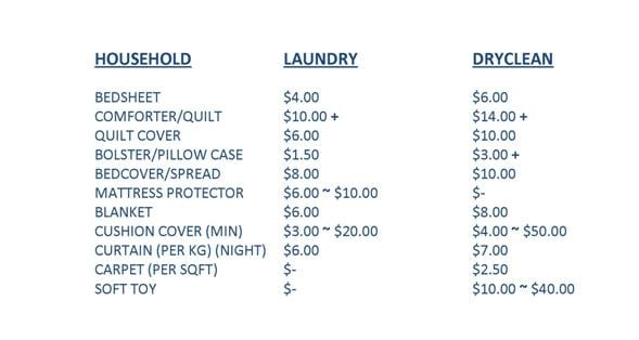 price list sample 94