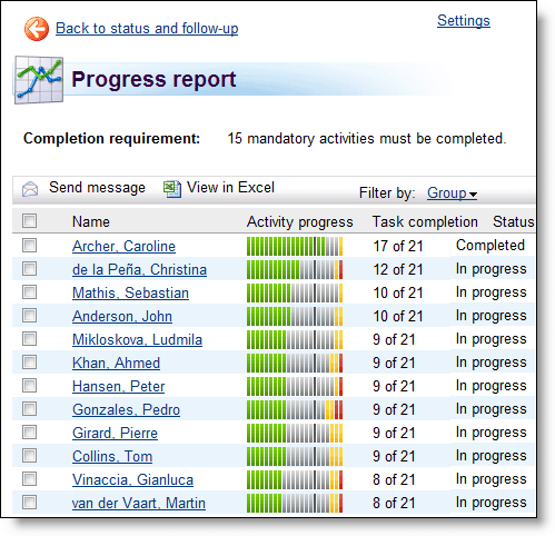 progress report sample 3641