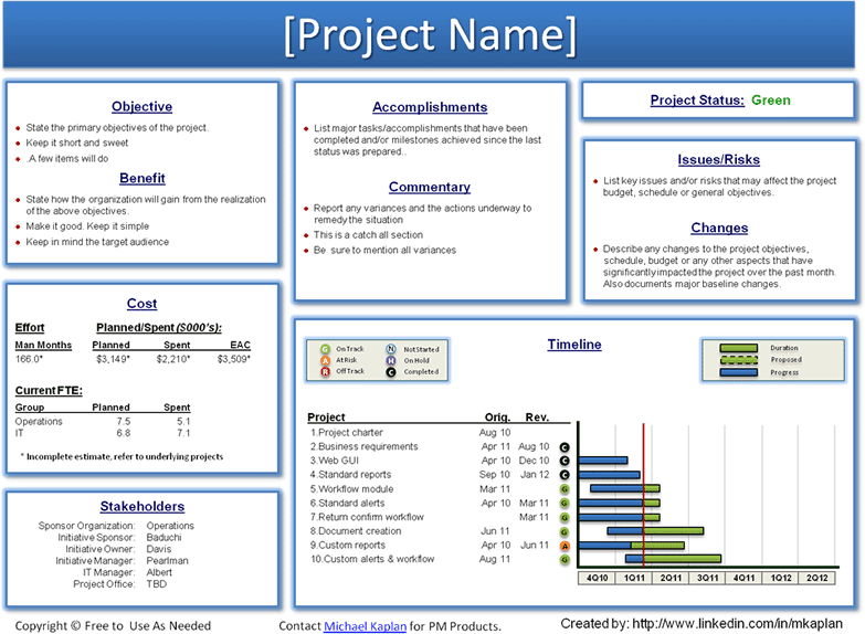 project report sample 14.461