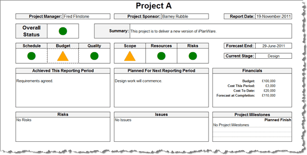 project report sample 15.461