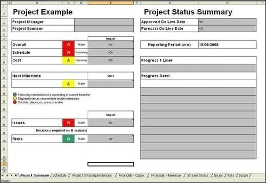 project report sample 39461