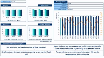 sales plan template 71