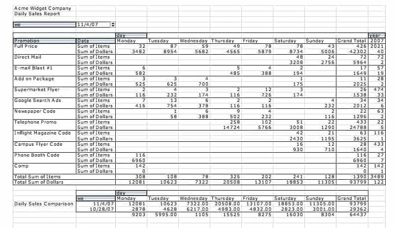 sales report sample 17.641