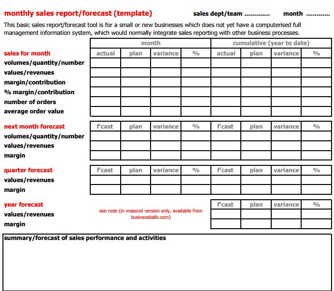 sales report template 3641