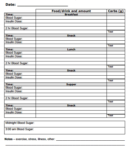 food journal template 6941