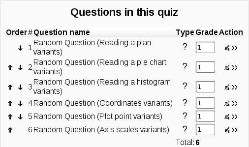 quiz sample 161