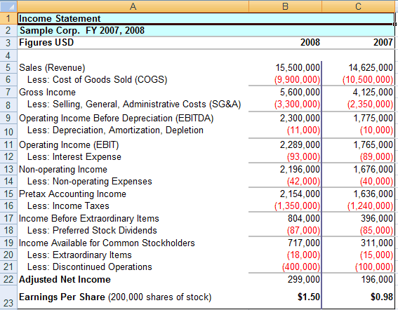 Income Statement Template 4941