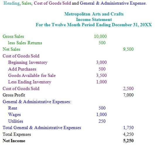 Income Statement sample 13.461