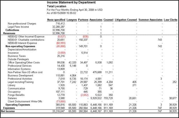 Income Statement sample 841