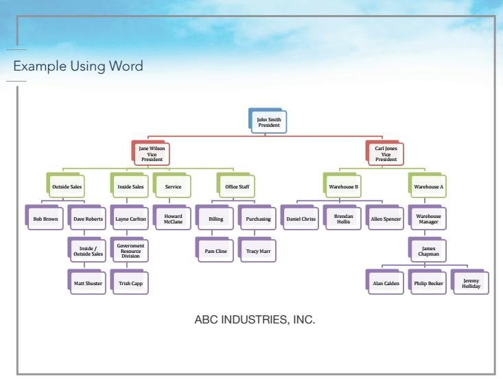 Organization Chart Templates 5941