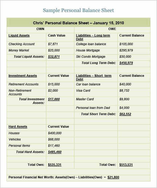 balance sheet sample 17.9641