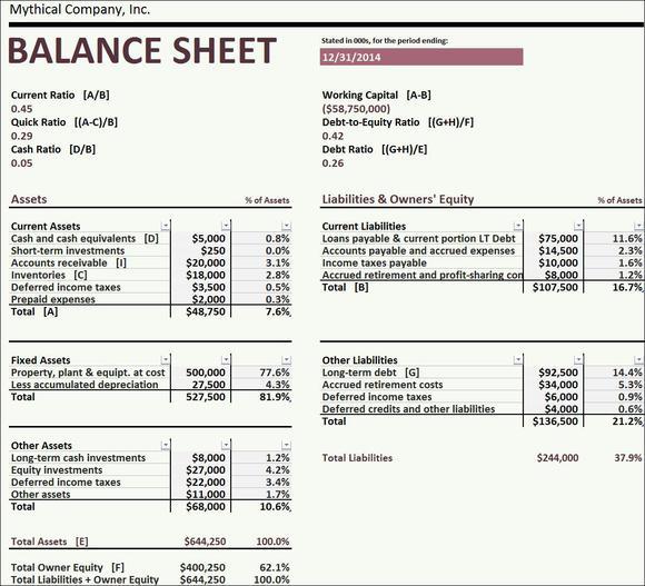 balance sheet sample 2641974