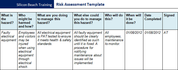 free assessment example 19.41