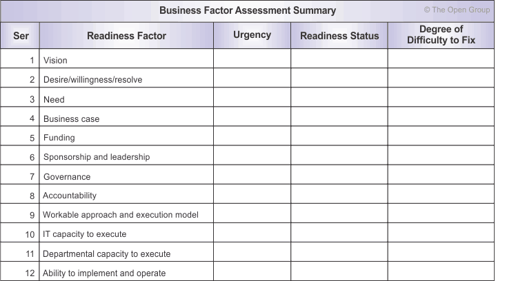 free assessment example 6941
