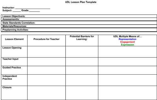 UDL Lesson Plan Template (Chapter 10, p