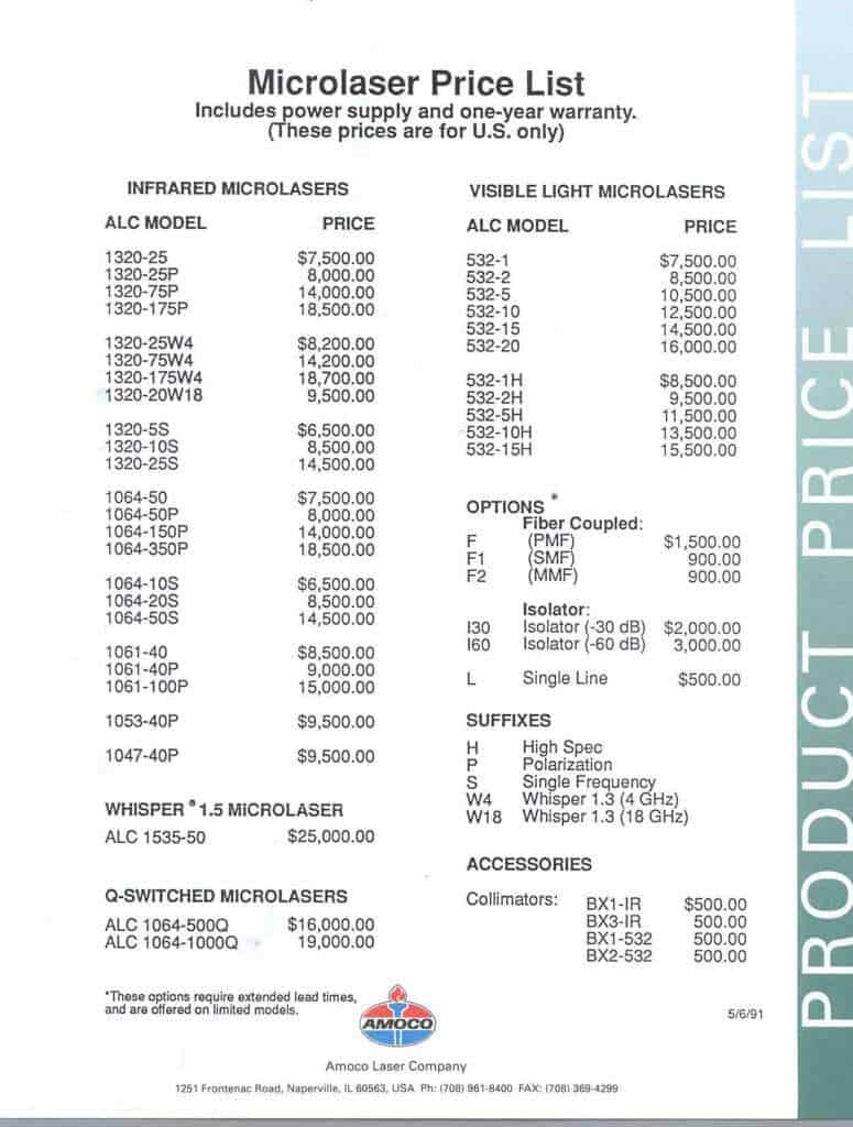 price list sample 12.941
