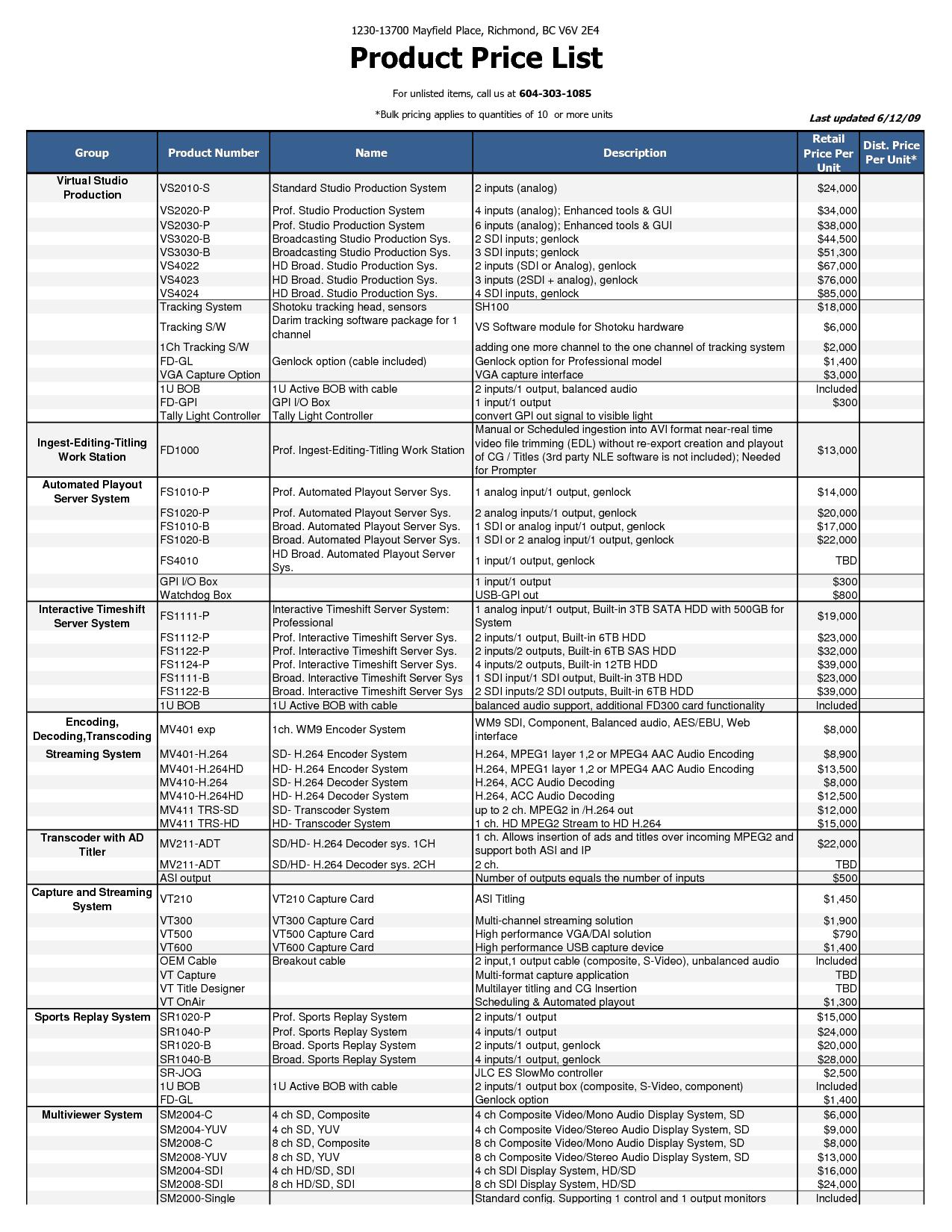 price list sample 14.641