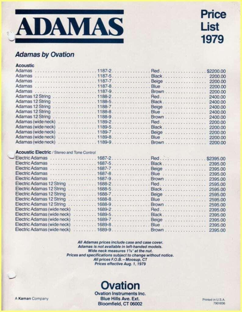 price list sample 15.64