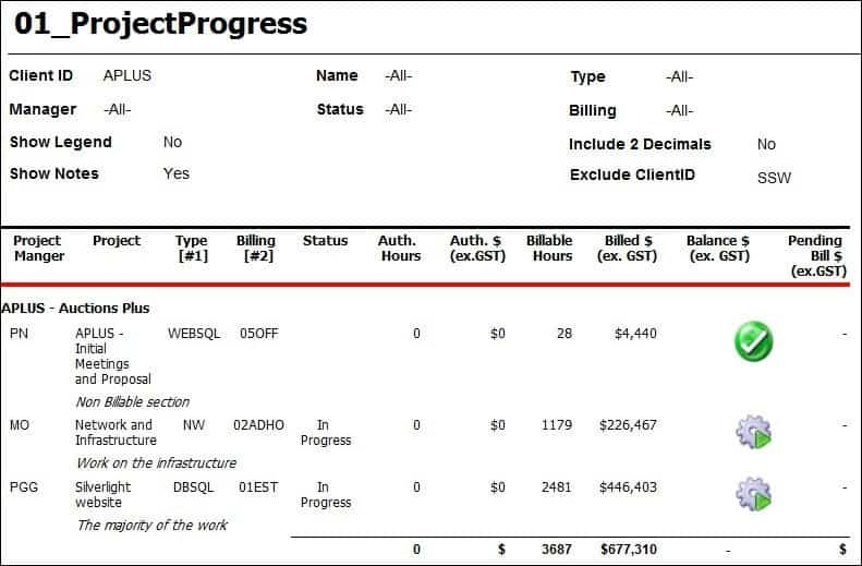 progress report sample 20.461