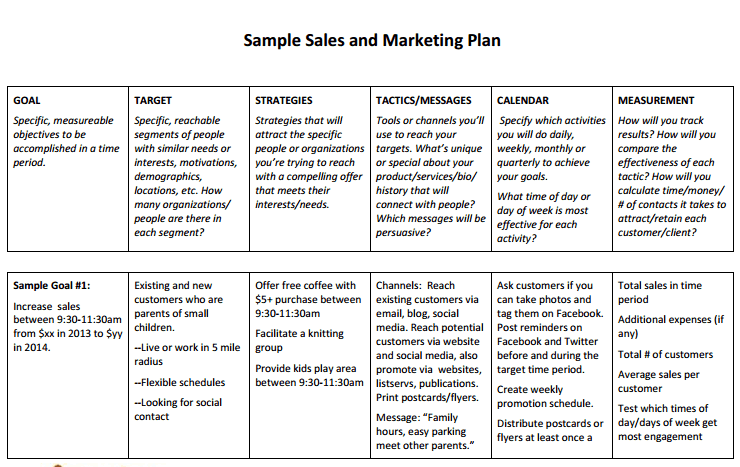 sales plan example 20.641