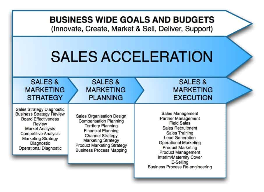 sales plan example 741