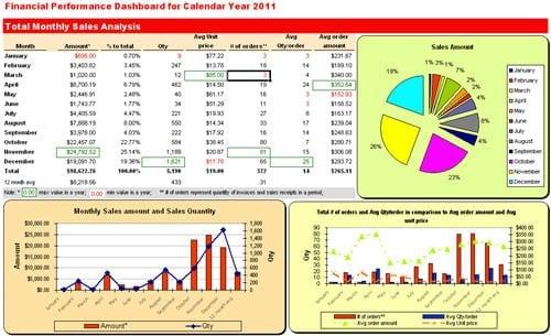 sales report sample 15.441641