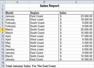 sales report sample 16.94