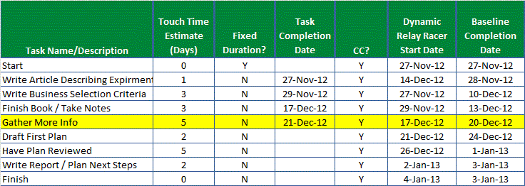 task list example 319741