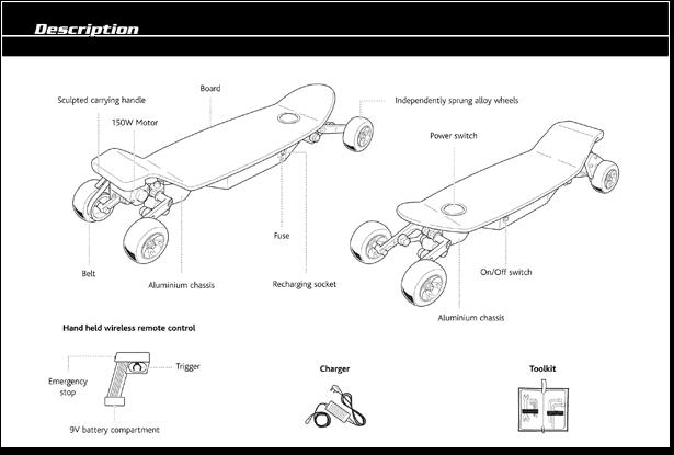 user manual sample 541